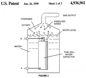 Meyer-patent-4936961